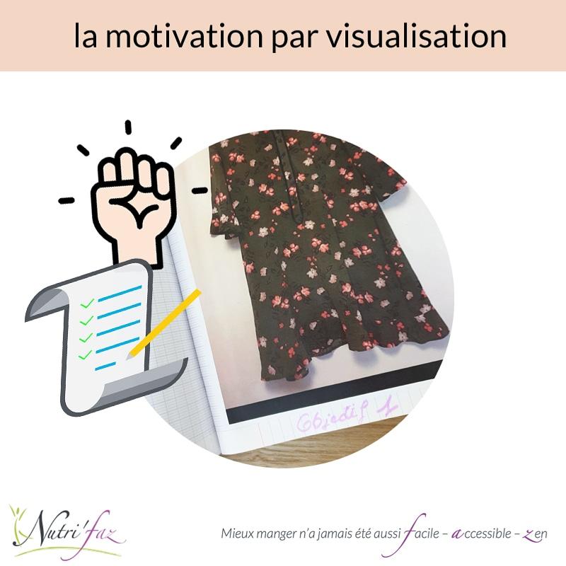 La motivation par la visualisation