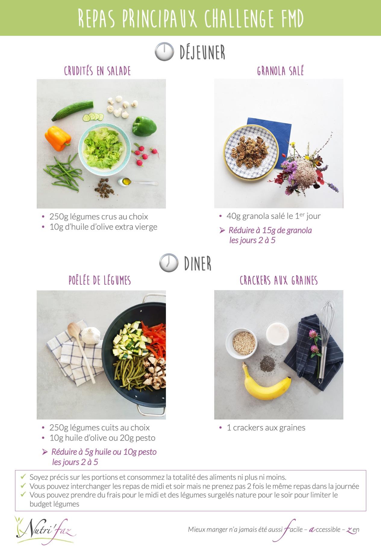 menu repas principaux challenge Fasting Mimicking Diet